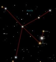 כוכב השבת ALTAIR במעלה -1 במזל דלי.