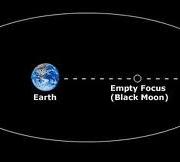ירח שחור - כל מה שצריך לדעת על ירח שחור  [ירח בטל, ירח סרק] טבלה מעודכנת עד  חודש נובמבר  2020