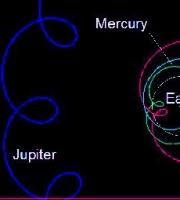 טבלת נסיגת הכוכבים קלנדרי עד חודש ינואר 2021