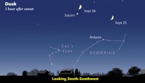 Saturn-in-late-September